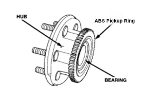1998 Jeep Cherokee Brakes Diagram