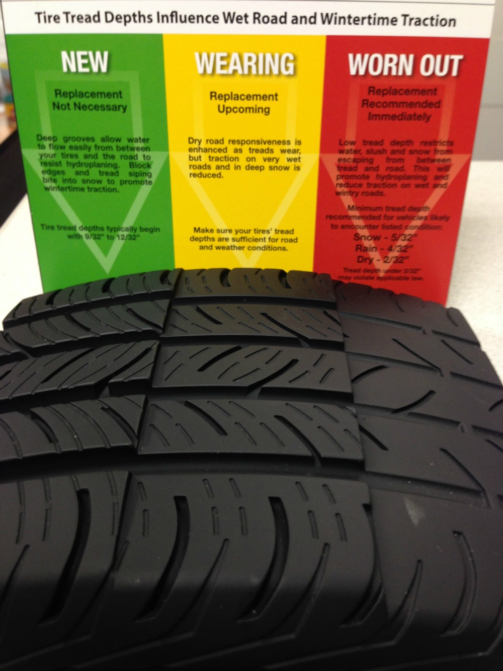 New Tire Tread Depth >> Tire Rotation