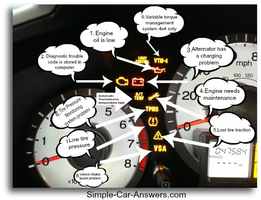 Watch moreover List Of All Possible Bmw E39 Instrument Cluster Text Warnings Text Messages By Bluebee likewise Diagnose in addition Watch as well C3 A9teindre Le T C3 A9moin Moteur Sur Un Tableau De Bord. on how to read and reset the check engine light