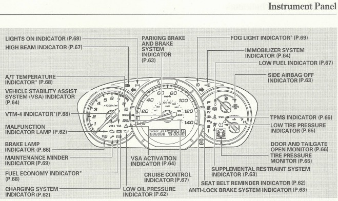 2003 Honda Civic Dashboard Lights Diagram - Product Wiring Diagrams on 2011 honda pilot wiring diagram, 2007 honda cr-v wiring diagram, 1995 honda prelude wiring diagram, 2002 honda crv wiring diagram, 2001 honda civic wiring diagram, 2002 audi a4 wiring diagram, 2007 honda civic wiring diagram, honda civic electrical diagram, 2003 honda civic door speakers, 2003 ford super duty wiring diagram, 2003 gmc sierra 2500hd wiring diagram, 2003 jaguar x-type wiring diagram, 2003 subaru forester wiring diagram, honda civic automatic transmission diagram, 2007 honda element wiring diagram, 2003 toyota prius hybrid wiring diagram, 1985 honda prelude wiring diagram, 2003 honda civic seats, 2003 hyundai xg350 wiring diagram, 2003 honda civic headlight bulb replacement,