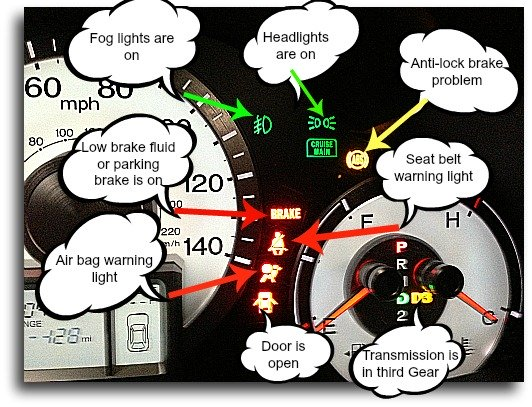 Dashboard Warning Lights - Car signs on dashboardfunny interpretations of the lights on your car dashboard what