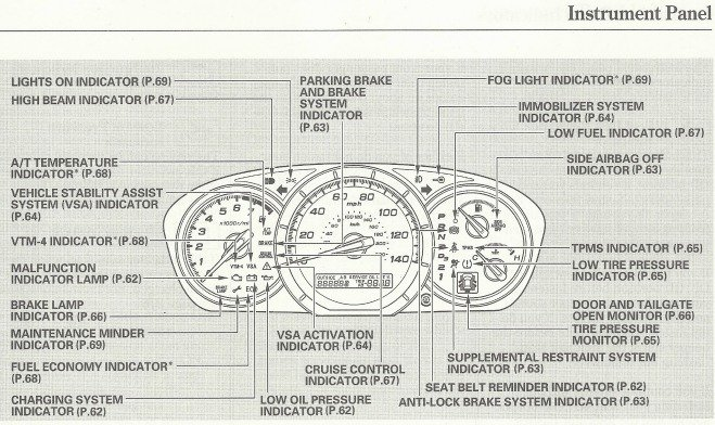 honda air bag sensor location 2000